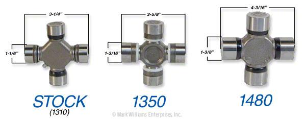 U-Joints, Bolts & Caps - Mark Williams Enterprises, Inc