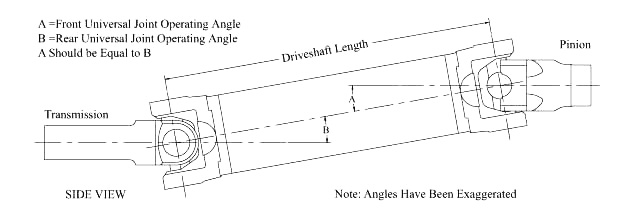 a simple method that can be employed to ensure that the trans output shaft  and pinion are parallel is to place a digital angle finder on a machined  surface